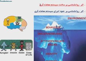 psy fardi - اهمیت روانشناسی متغیر های فردی